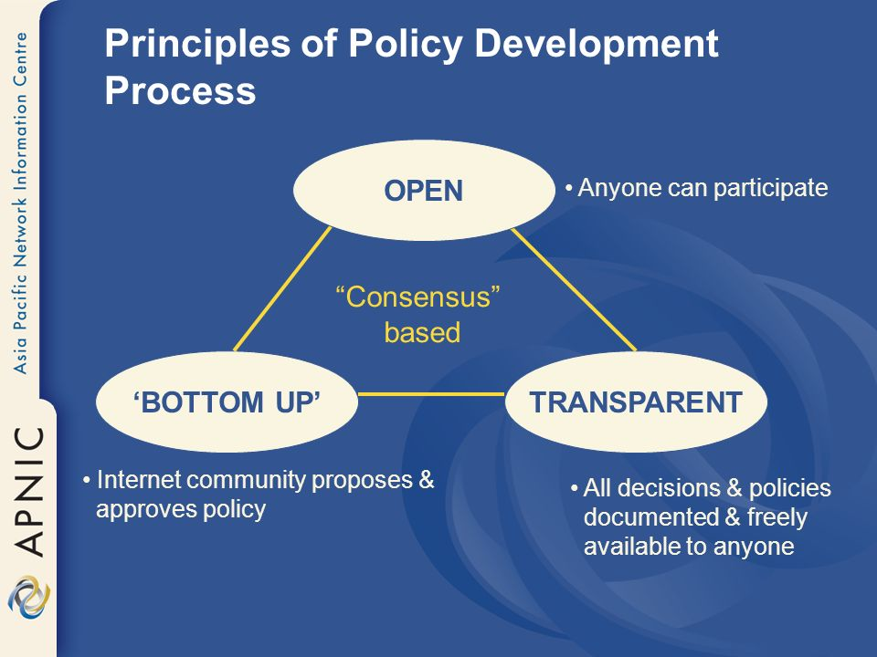 Principles of Policy Development Process TRANSPARENTBOTTOM UP All decisions & policies documented & freely available to anyone Anyone can participate