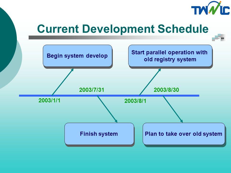 Demo TWNIC RMS System http://rms.twnic.net.tw/twnic/login.jsp