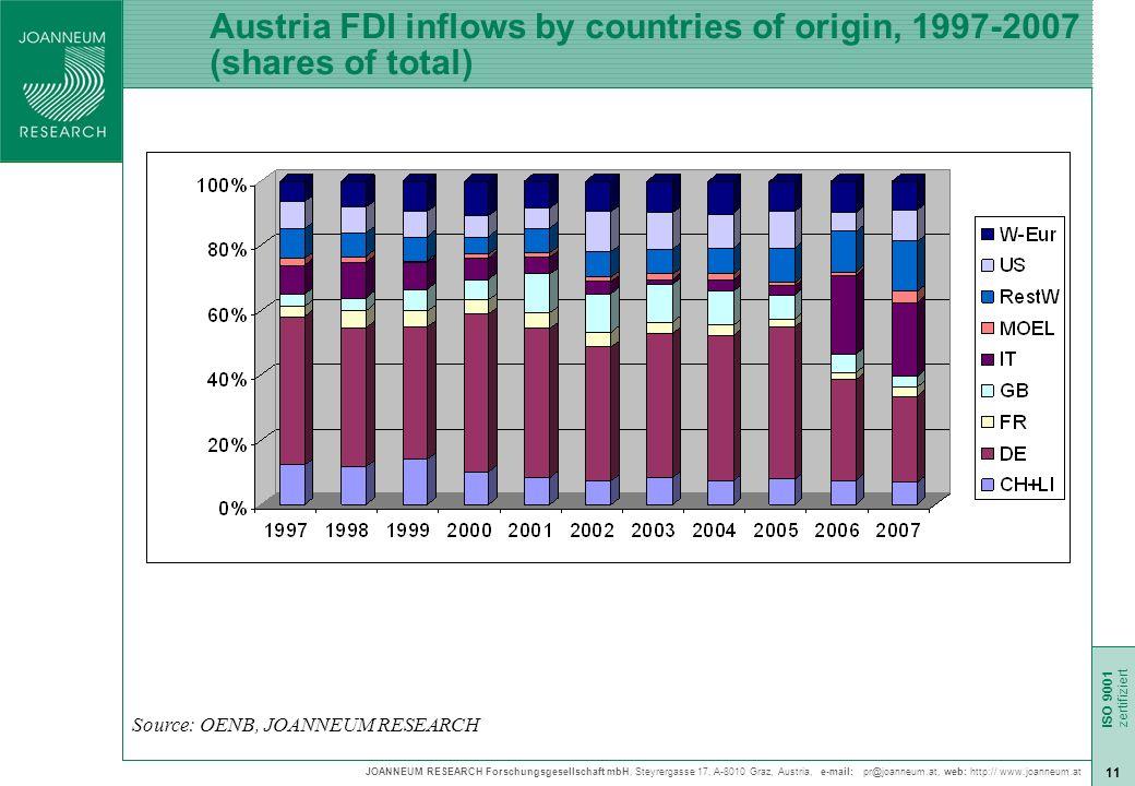 JOANNEUM RESEARCH Forschungsgesellschaft mbH, Steyrergasse 17, A-8010 Graz, Austria, e-mail: pr@joanneum.at, web: http:// www.joanneum.at ISO 9001 zert ISO 9001 zertifiziert 11 Austria FDI inflows by countries of origin, 1997-2007 (shares of total) Source: OENB, JOANNEUM RESEARCH