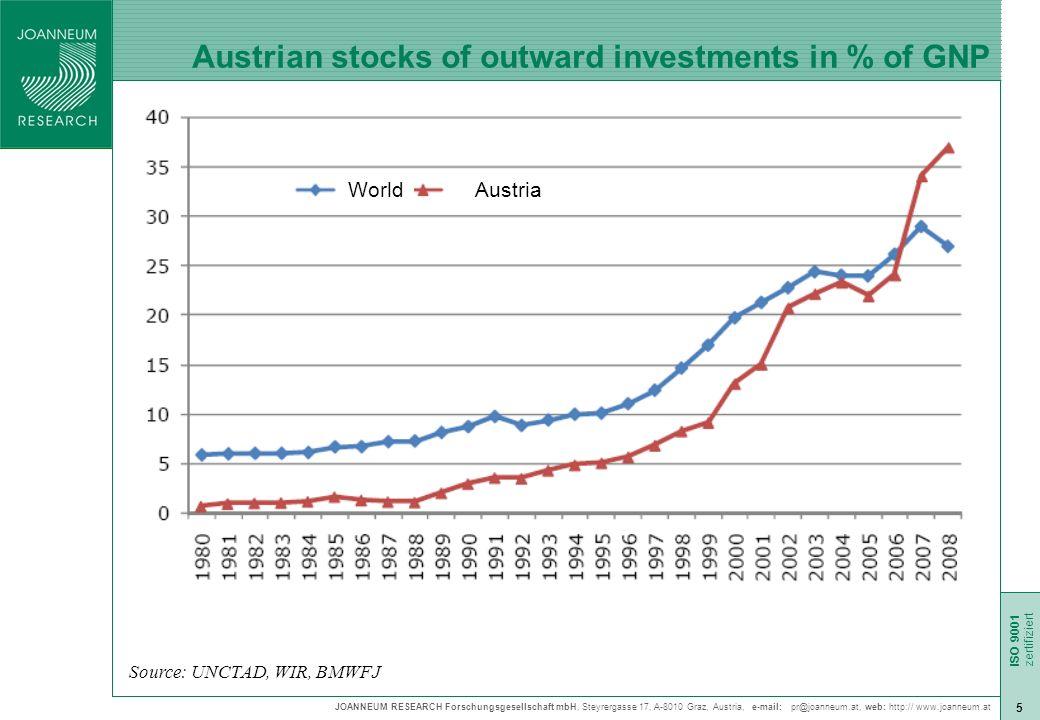 JOANNEUM RESEARCH Forschungsgesellschaft mbH, Steyrergasse 17, A-8010 Graz, Austria, e-mail: pr@joanneum.at, web: http:// www.joanneum.at ISO 9001 zert ISO 9001 zertifiziert 5 Austrian stocks of outward investments in % of GNP WorldAustria Source: UNCTAD, WIR, BMWFJ WorldAustria