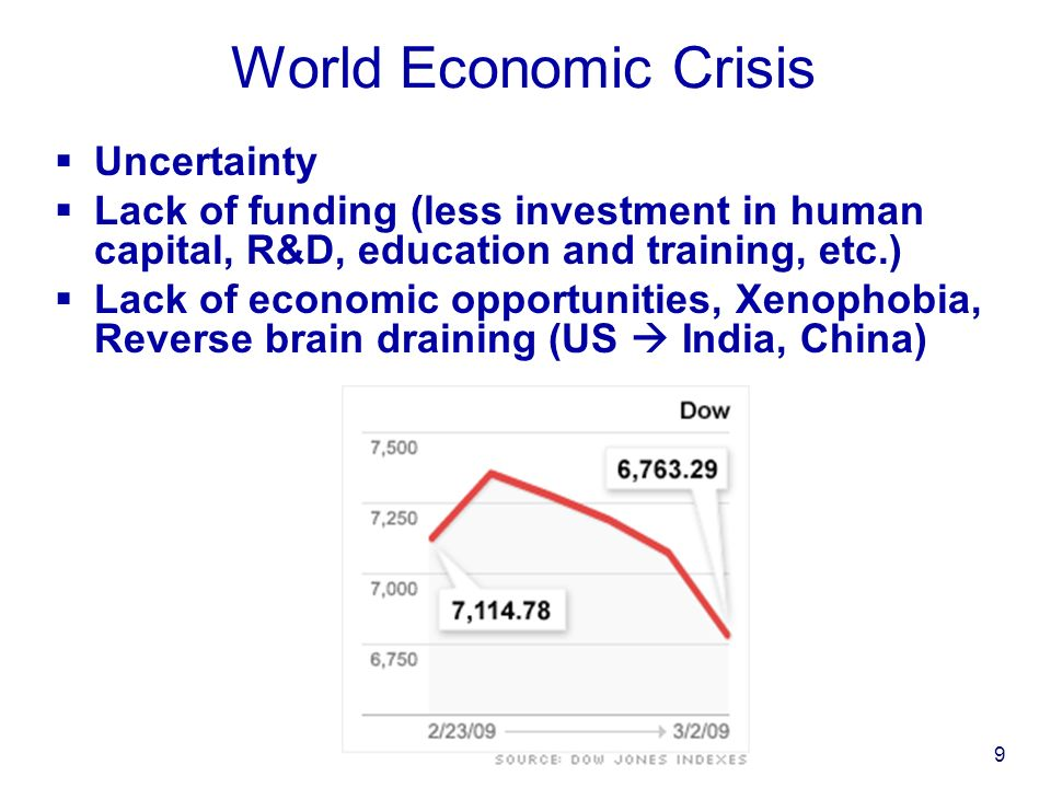 9 World Economic Crisis Uncertainty Lack of funding (less investment in human capital, R&D, education and training, etc.) Lack of economic opportunities, Xenophobia, Reverse brain draining (US India, China)