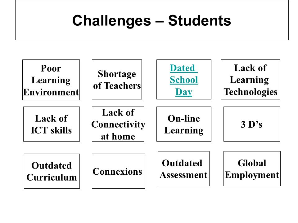 Challenges – Students Poor Learning Environment Lack of ICT skills Shortage of Teachers Lack of Connectivity at home Outdated Curriculum Connexions Ou