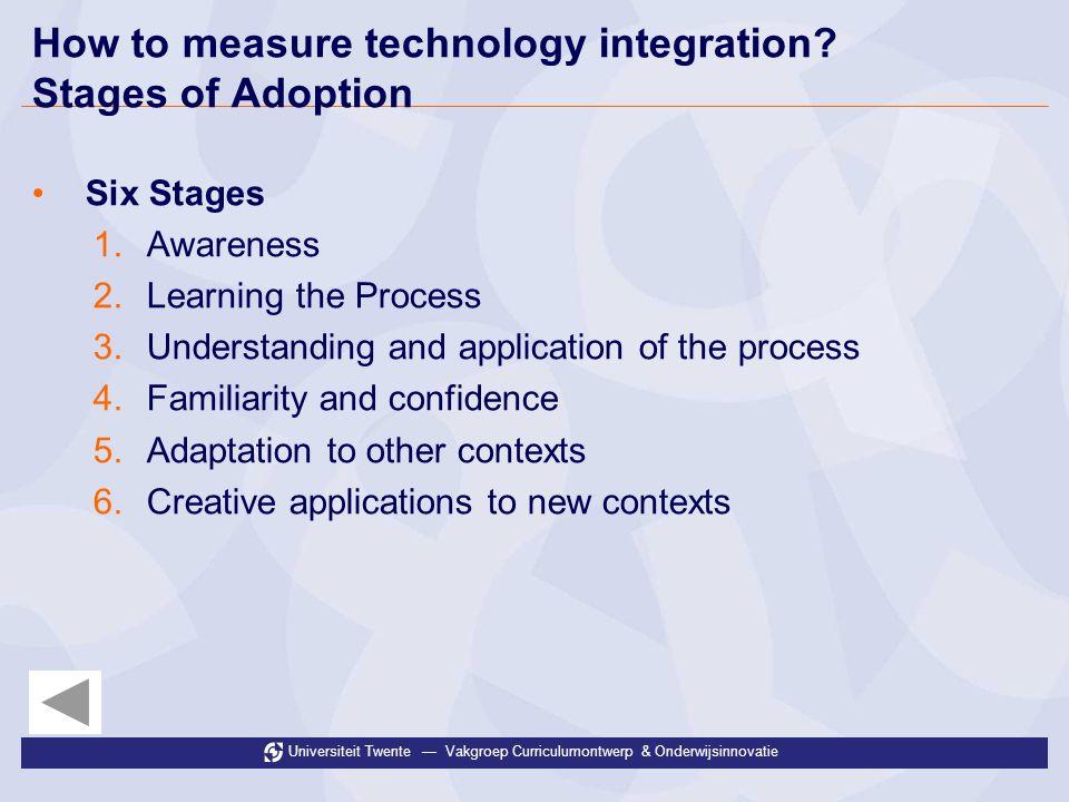 Universiteit Twente Vakgroep Curriculumontwerp & Onderwijsinnovatie How to measure technology integration.