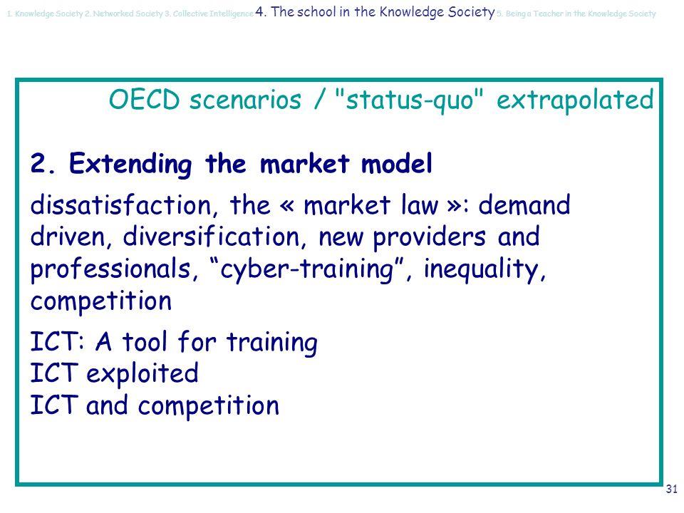 30 OECD scenarios / status-quo extrapolated 1.