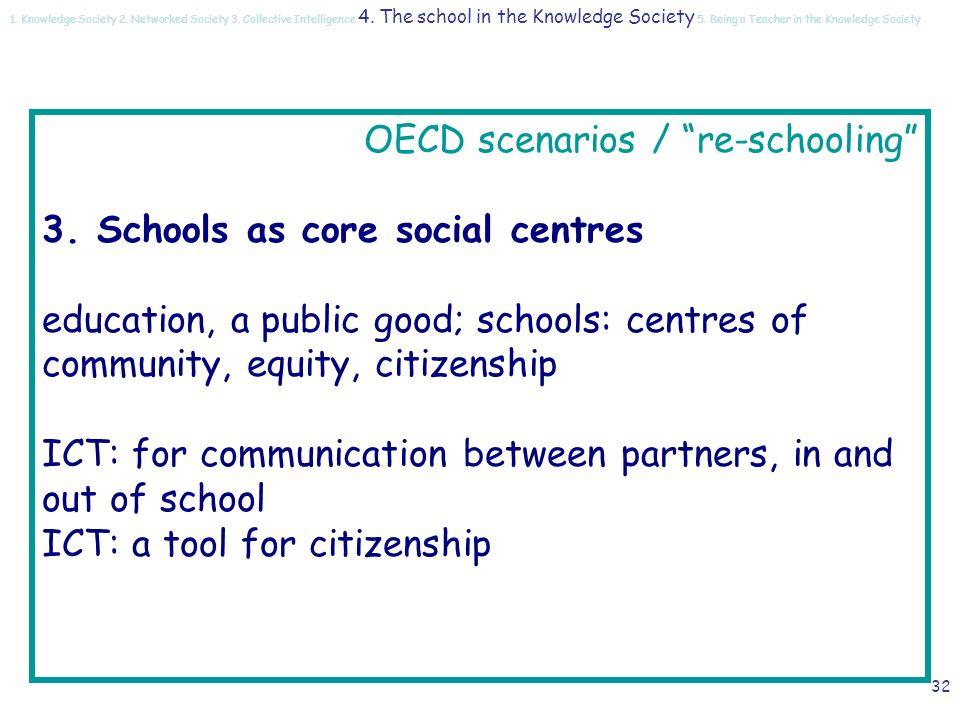 31 OECD scenarios / status-quo extrapolated 2.