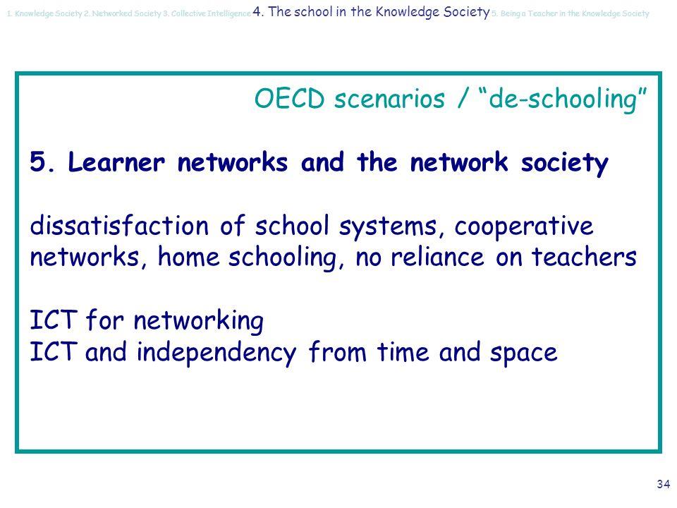 33 OECD scenarios / re-schooling 4.