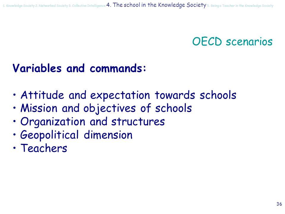35 OECD scenarios / de-schooling 6.