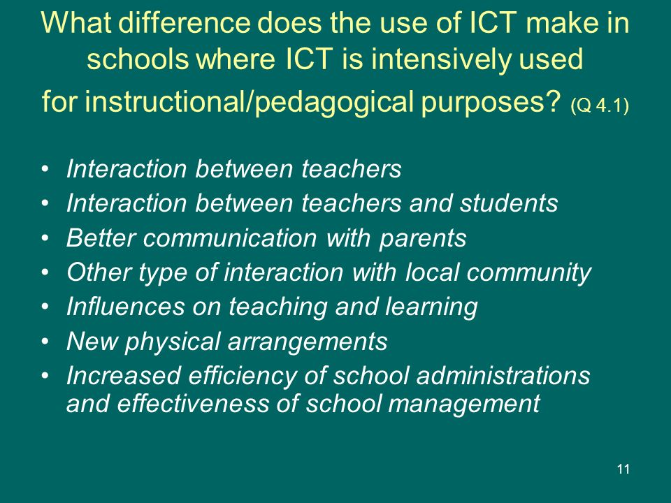 11 What difference does the use of ICT make in schools where ICT is intensively used for instructional/pedagogical purposes? (Q 4.1) Interaction betwe