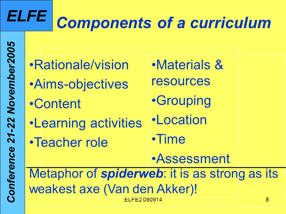 ELFE Components of a curriculum Conference November2005 ELFE Rationale/vision Aims-objectives Content Learning activities Teacher role Materials & resources Grouping Location Time Assessment Metaphor of spiderweb: it is as strong as its weakest axe (Van den Akker)!