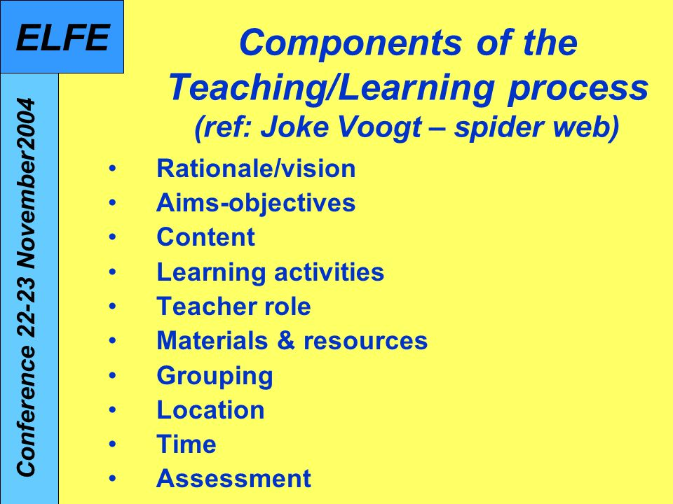 Components of the Teaching/Learning process (ref: Joke Voogt – spider web) Rationale/vision Aims-objectives Content Learning activities Teacher role Materials & resources Grouping Location Time Assessment Conference 22-23 November2004 ELFE