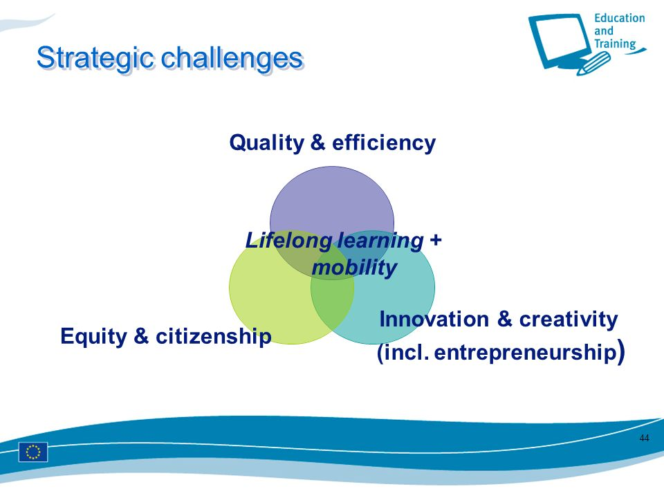 44 Quality & efficiency Innovation & creativity (incl. entrepreneurship) Equity & citizenship Lifelong learning + mobility Strategic challenges