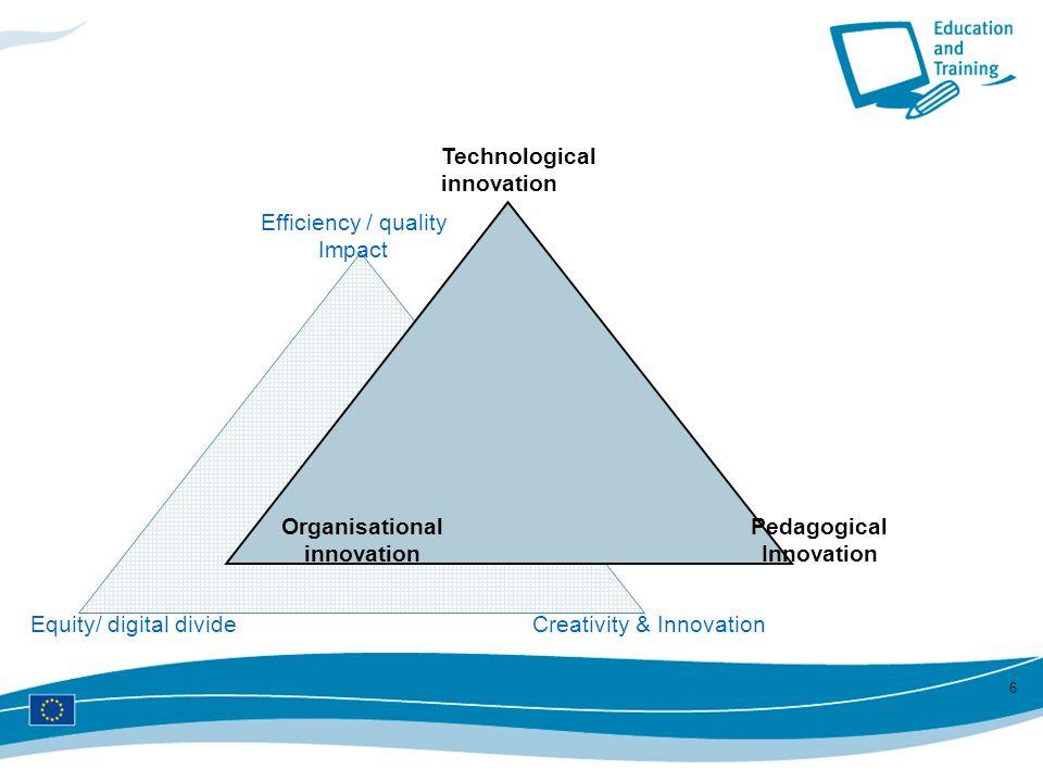 6 Equity/ digital divideCreativity & Innovation Efficiency / quality Impact Organisational innovation Pedagogical Innovation Technological innovation