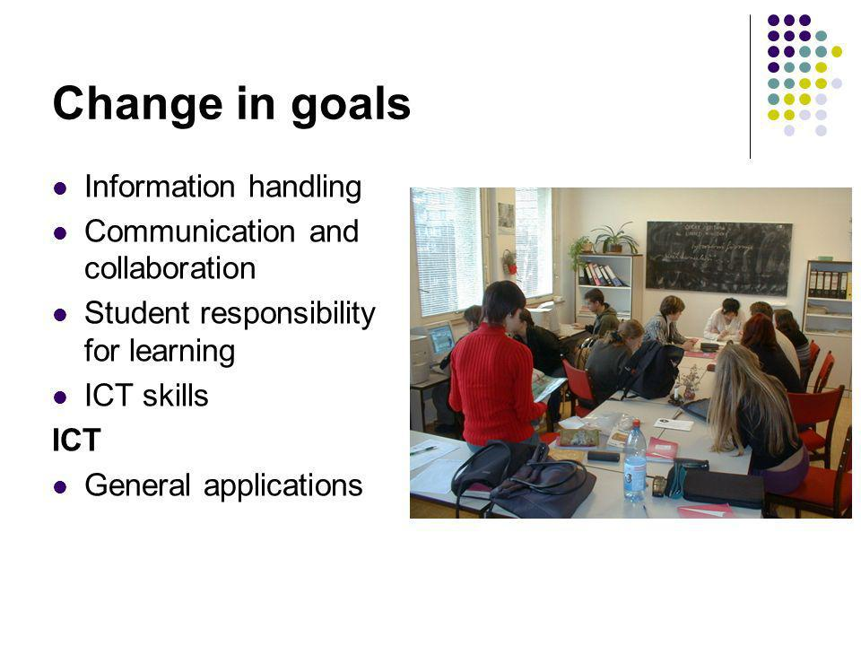 Change in goals Information handling Communication and collaboration Student responsibility for learning ICT skills ICT General applications