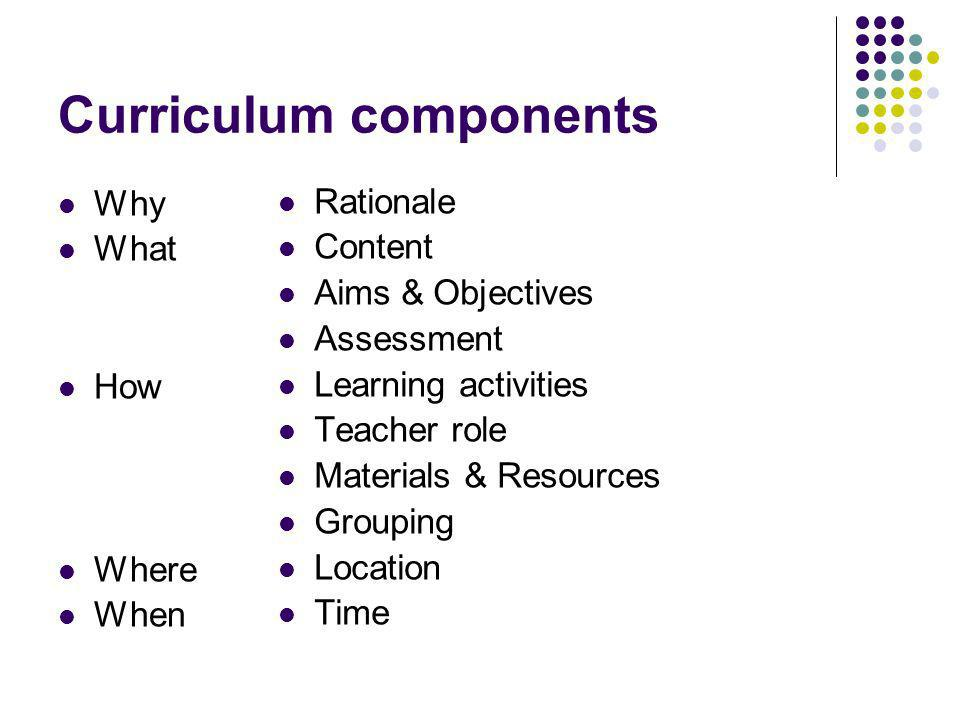 Curriculum components Why What How Where When Rationale Content Aims & Objectives Assessment Learning activities Teacher role Materials & Resources Grouping Location Time