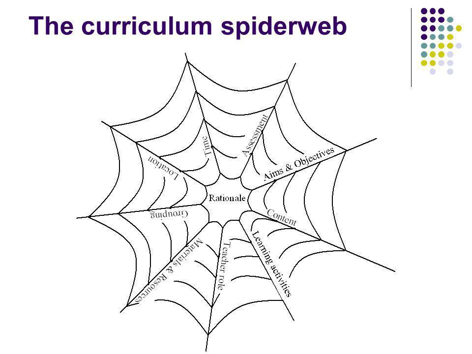 The curriculum spiderweb
