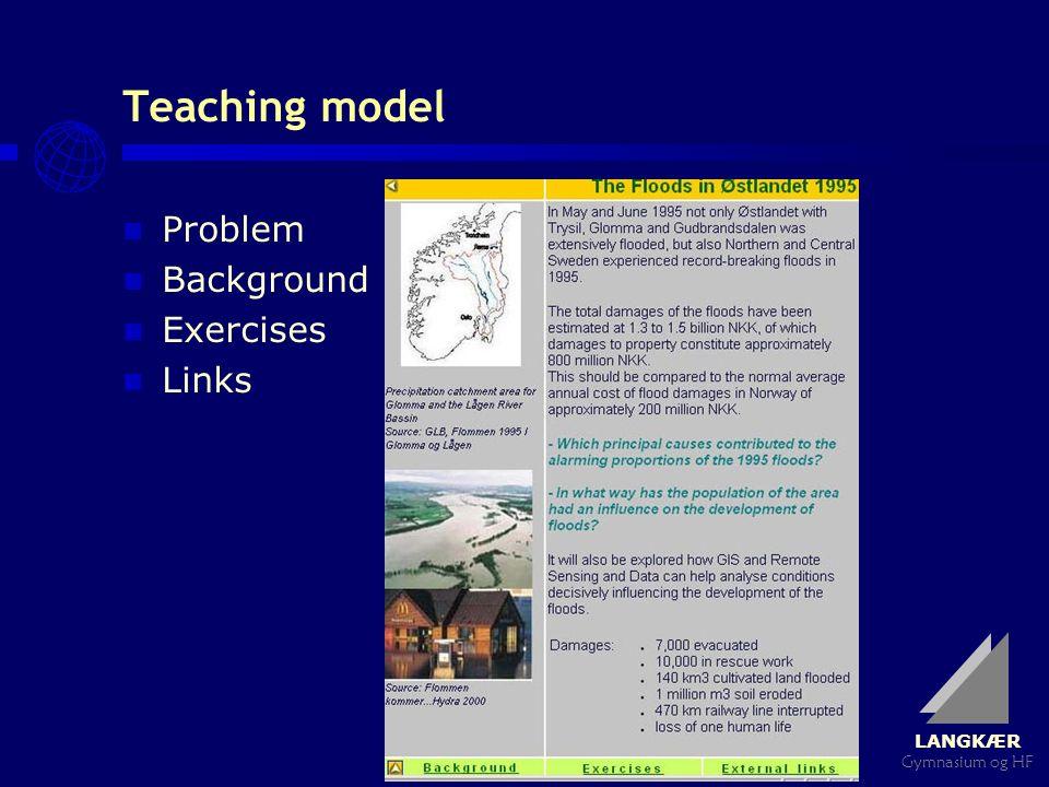 LANGKÆR Gymnasium og HF Teaching model Problem Background Exercises Links