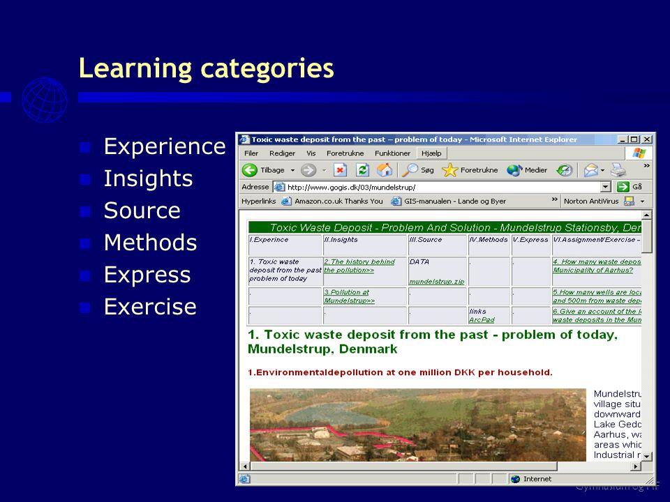 LANGKÆR Gymnasium og HF Learning categories Experience Insights Source Methods Express Exercise