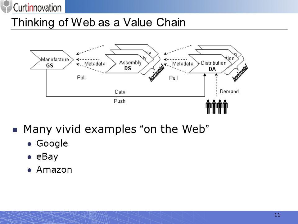 11 Thinking of Web as a Value Chain Many vivid examples on the Web Google eBay Amazon