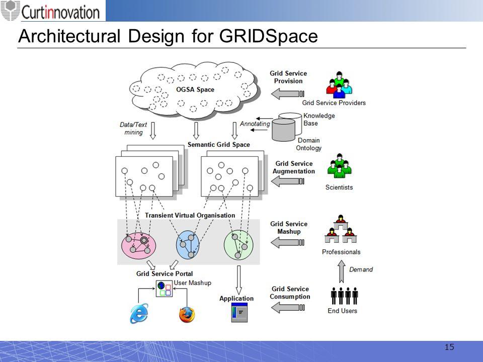 15 Architectural Design for GRIDSpace
