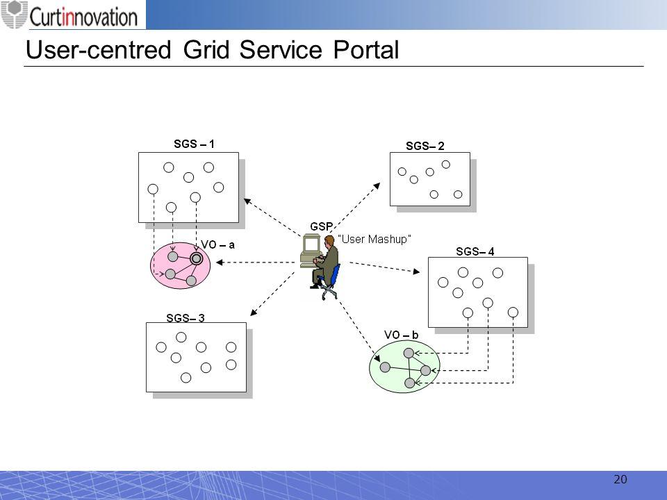 20 User-centred Grid Service Portal