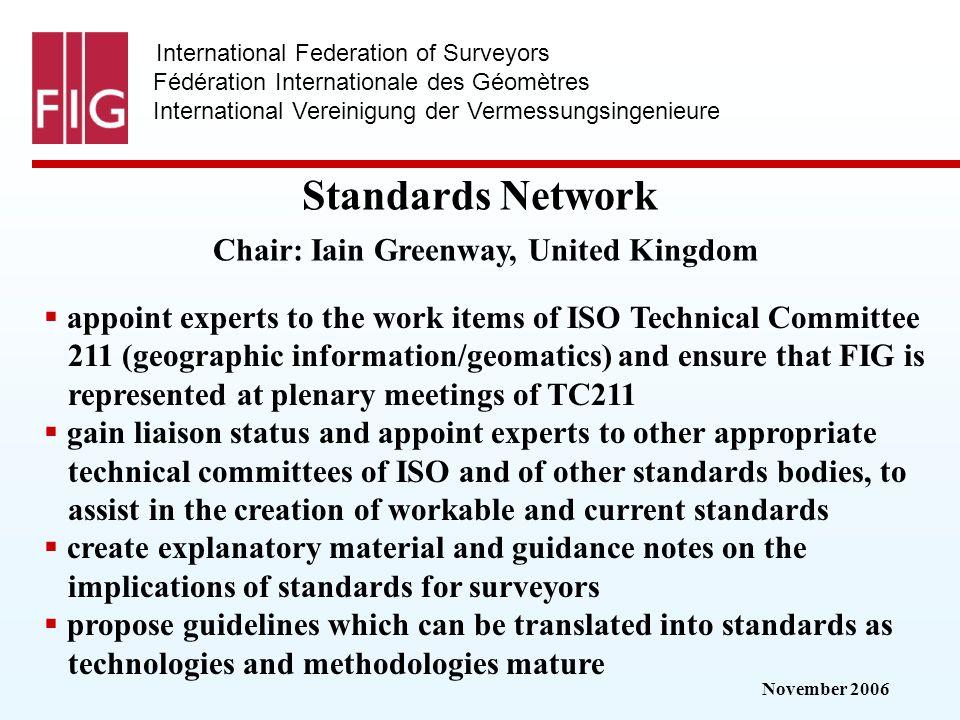 November 2006 International Federation of Surveyors Fédération Internationale des Géomètres International Vereinigung der Vermessungsingenieure Standa