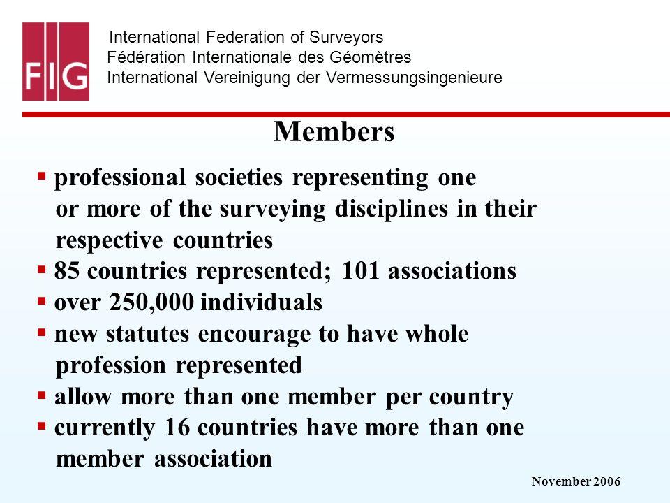 November 2006 International Federation of Surveyors Fédération Internationale des Géomètres International Vereinigung der Vermessungsingenieure Member