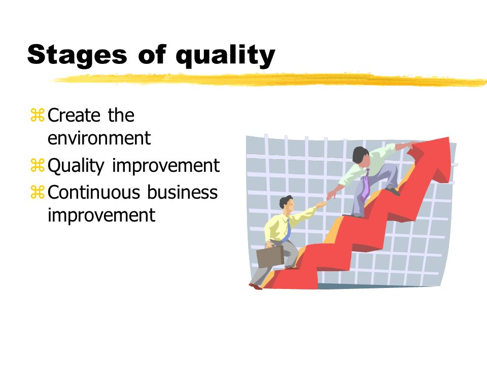 Stages of quality zCreate the environment zQuality improvement zContinuous business improvement