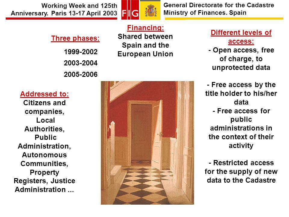 General Directorate for the Cadastre Ministry of Finances. Spain Working Week and 125th Anniversary. Paris 13-17 April 2003 Addressed to: Citizens and