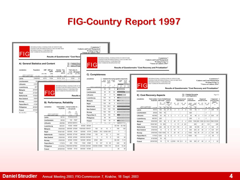 Annual Meeting 2003, FIG-Commission 7, Kraków, 18 Sept. 2003 Daniel Steudler 4 FIG-Country Report 1997