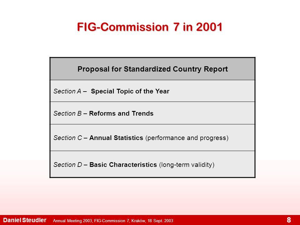Annual Meeting 2003, FIG-Commission 7, Kraków, 18 Sept.