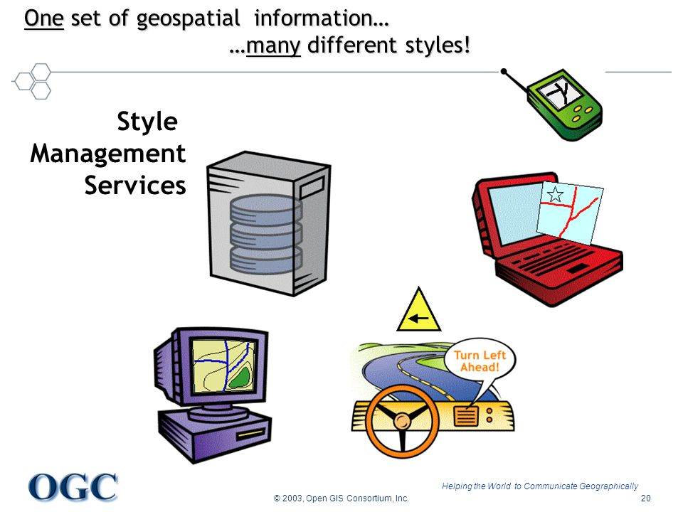 Helping the World to Communicate Geographically © 2003, Open GIS Consortium, Inc.20 One set of geospatial information… …many different styles.