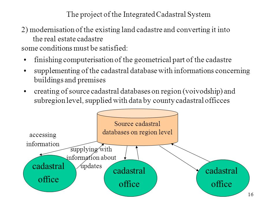 16 The project of the Integrated Cadastral System finishing computerisation of the geometrical part of the cadastre supplementing of the cadastral database with informations concerning buildings and premises creating of source cadastral databases on region (voivodship) and subregion level, supplied with data by county cadastral officces 2) modernisation of the existing land cadastre and converting it into the real estate cadastre some conditions must be satisfied: Source cadastral databases on region level cadastral office cadastral office cadastral office accessing information supplying with information about updates