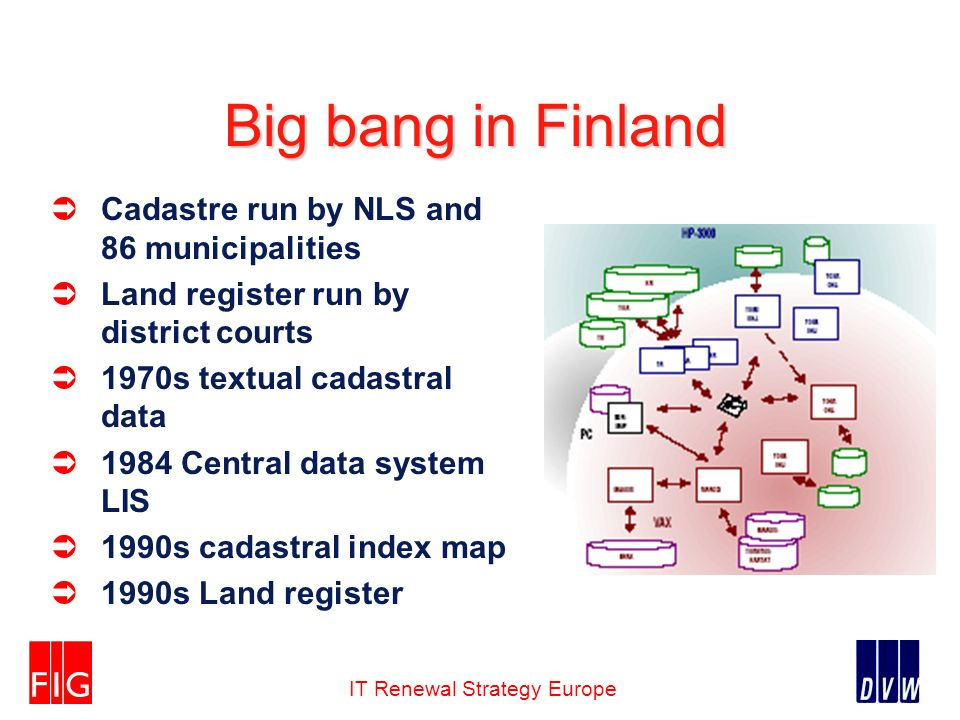 IT Renewal Strategy Europe Big bang in Finland Cadastre run by NLS and 86 municipalities Land register run by district courts 1970s textual cadastral data 1984 Central data system LIS 1990s cadastral index map 1990s Land register