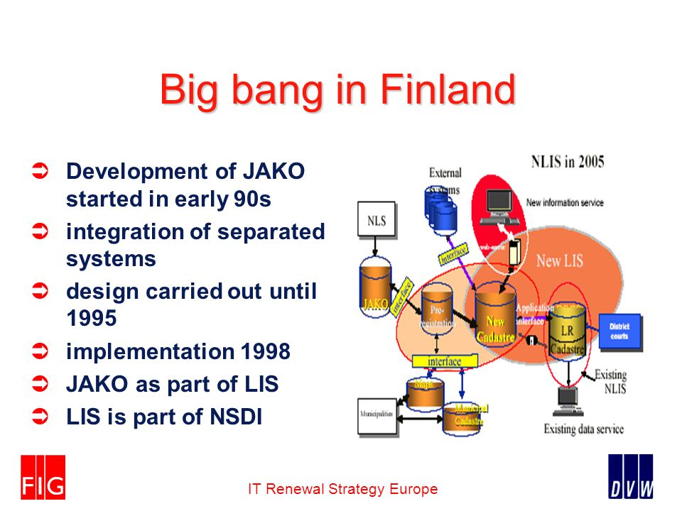 IT Renewal Strategy Europe Big bang in Finland Development of JAKO started in early 90s integration of separated systems design carried out until 1995 implementation 1998 JAKO as part of LIS LIS is part of NSDI