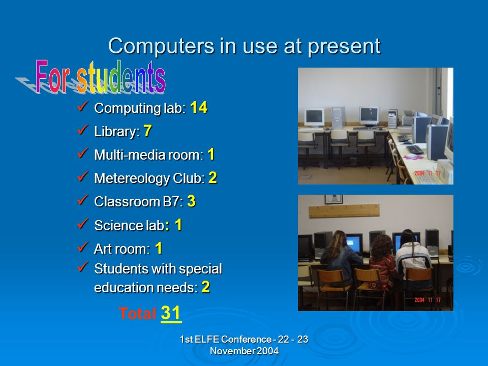 1st ELFE Conference - 22 - 23 November 2004 Computers in use at present Computing lab: 14 Computing lab: 14 Library: 7 Library: 7 Multi-media room: 1 Multi-media room: 1 Metereology Club: 2 Metereology Club: 2 Classroom B7: 3 Classroom B7: 3 Science lab : 1 Science lab : 1 Art room: 1 Art room: 1 Students with special education needs: 2 Students with special education needs: 2 Total 31