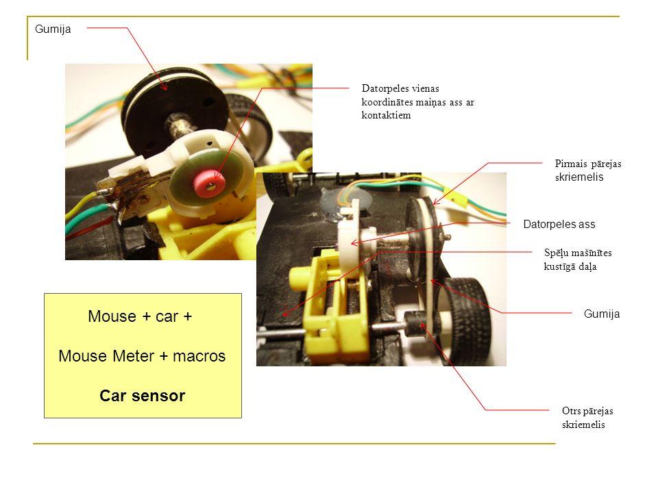 Gumija Datorpeles vienas koordinātes maiņas ass ar kontaktiem Gumija Datorpeles ass Pirmais pārejas s kriemelis Otrs pārejas skriemelis Spēļu mašīnīte