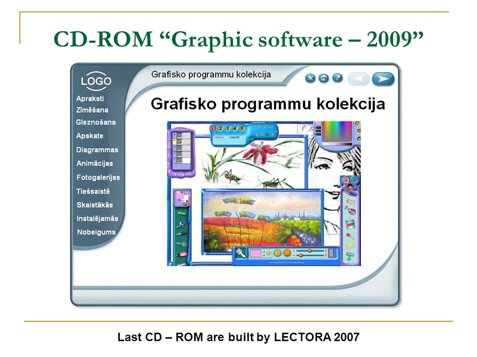 CD-ROM Graphic software – 2009 Last CD – ROM are built by LECTORA 2007