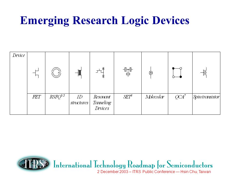 2 December 2003 – ITRS Public Conference Hsin Chu, Taiwan Emerging Research Logic Devices