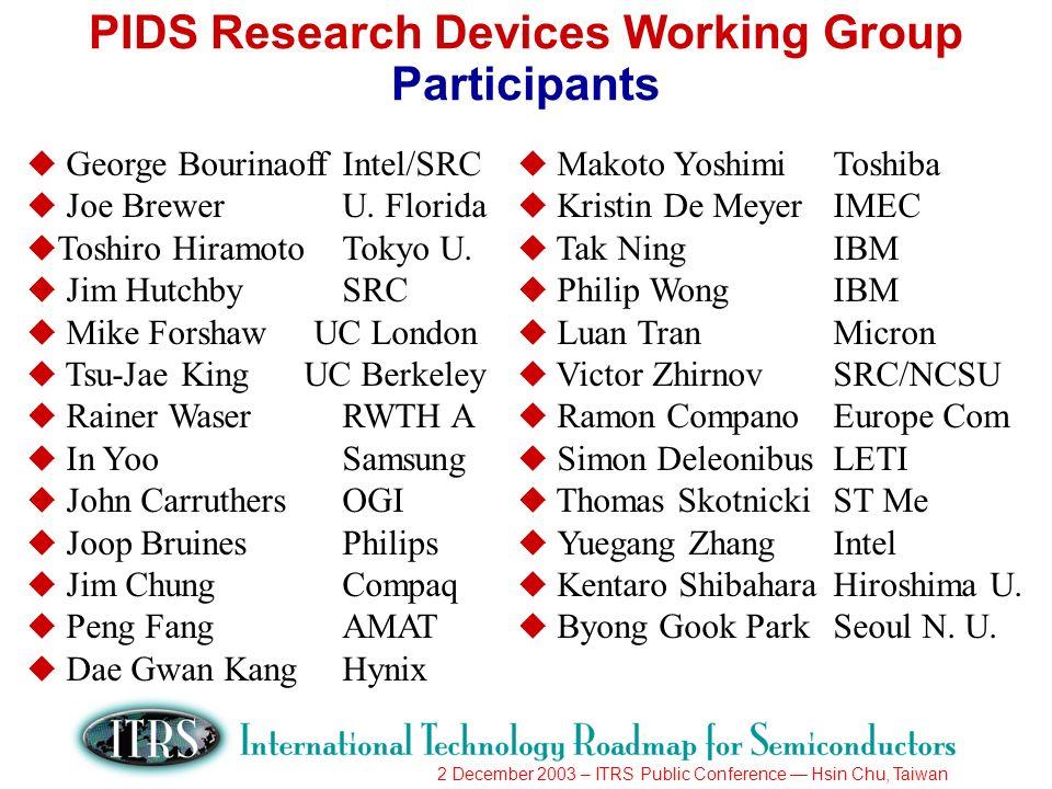 2 December 2003 – ITRS Public Conference Hsin Chu, Taiwan u George BourinaoffIntel/SRC u Joe BrewerU.