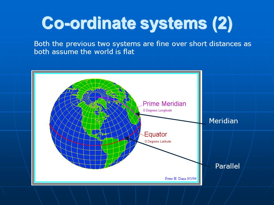 Co-ordinate systems (1) Cartesian co-ordinates Easting Northing Polar Planar co-ordinates Distance Angle You will be familiar with two co-ordinate systems: