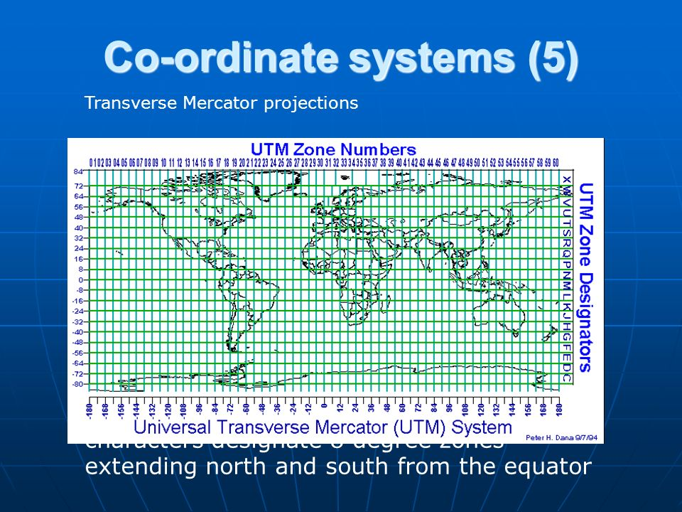 Co-ordinate systems (4) Transverse Mercator projections Transverse Mercator projections result from projecting the sphere onto a cylinder tangent to a central meridian.