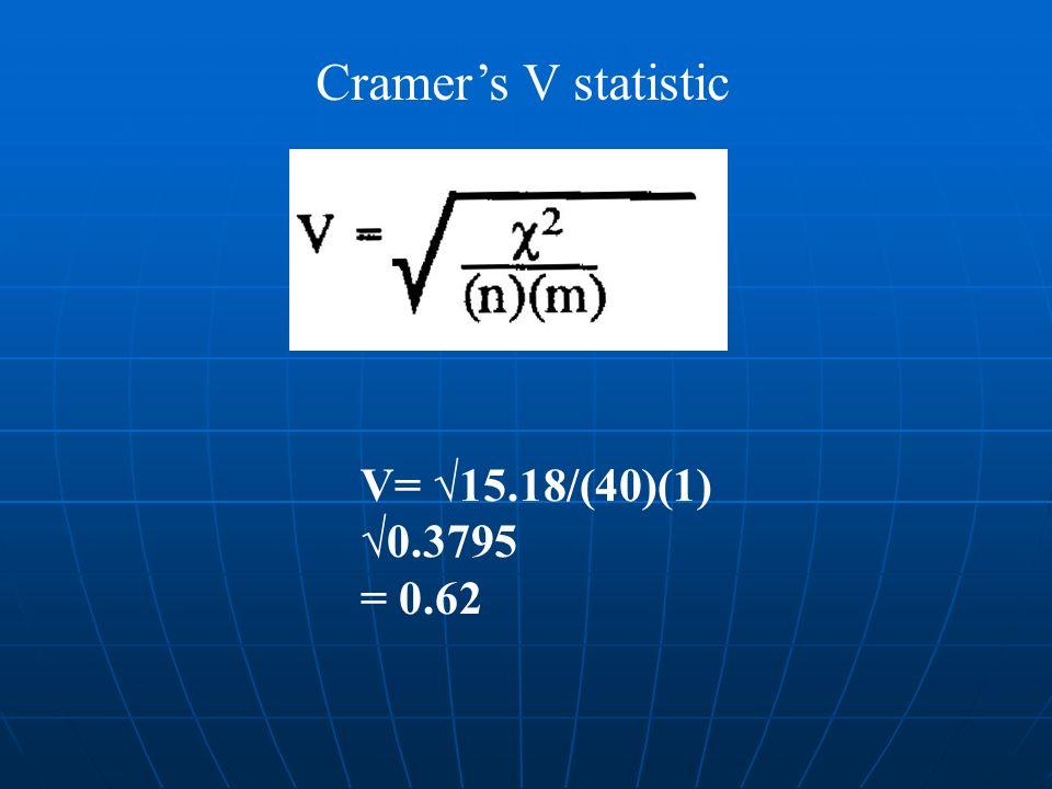 Cramers V statistic V= 15.18/(40)(1) 0.3795 = 0.62