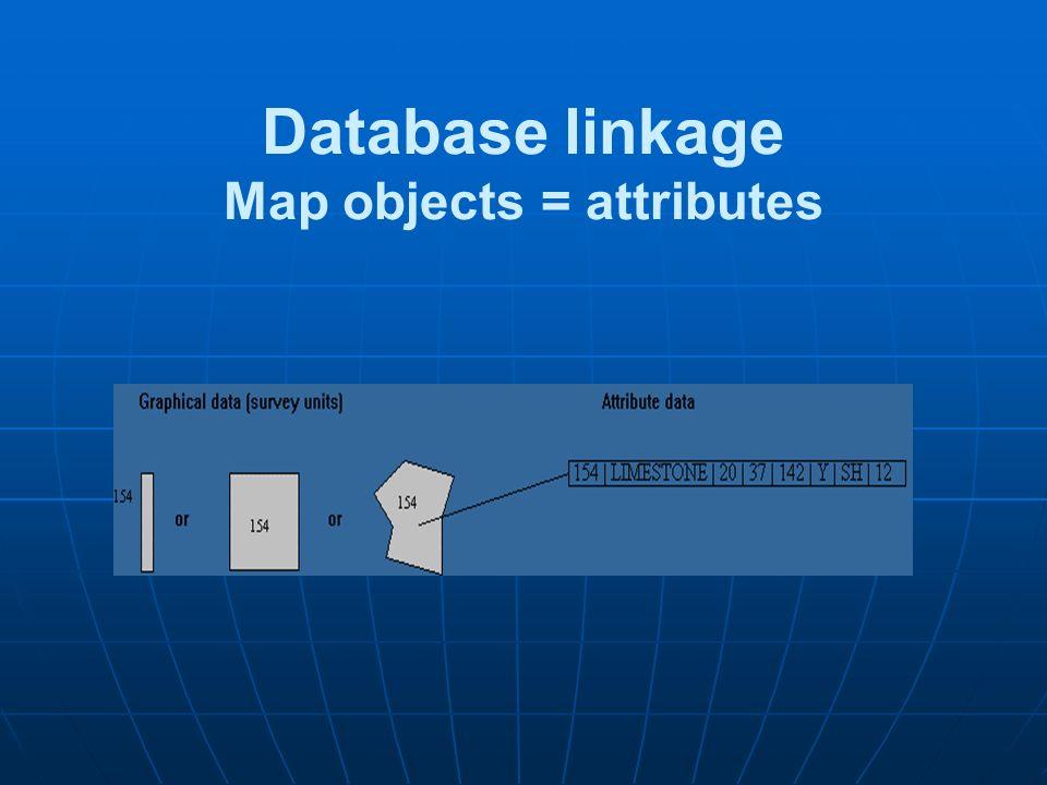 Map objects l Point l Line/Polyline l Area/Region/Polygon l Text ABC