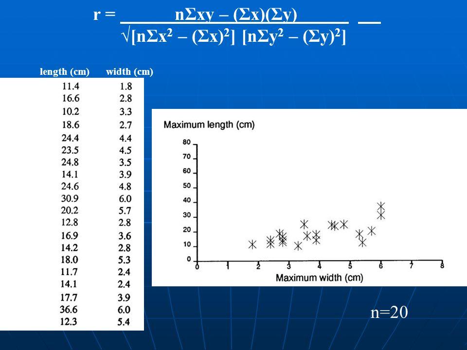 length (cm) width (cm) r = nΣxy – (Σx)(Σy) g [nΣx 2 – (Σx) 2 ] [nΣy 2 – (Σy) 2 ] n=20