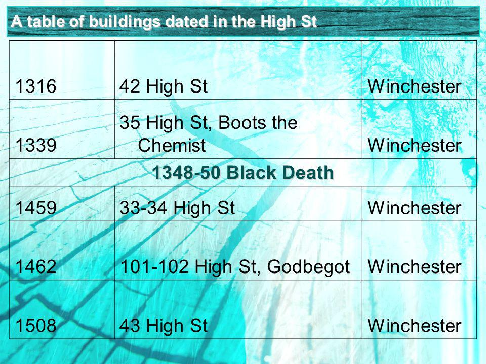 A table of buildings dated in the High St 131642 High StWinchester 1339 35 High St, Boots the ChemistWinchester 1348-50 Black Death 145933-34 High StWinchester 1462101-102 High St, GodbegotWinchester 150843 High StWinchester