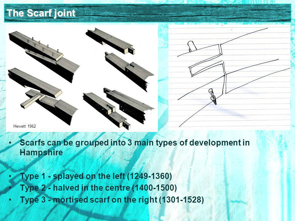 The Scarf joint Scarfs can be grouped into 3 main types of development in Hampshire Type 1 - splayed on the left (1249-1360) Type 2 - halved in the centre (1400-1500) Type 3 - mortised scarf on the right (1301-1528) Hewett 1962