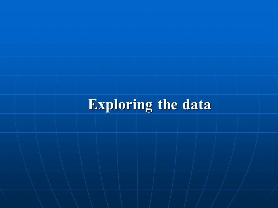 Exploring the data