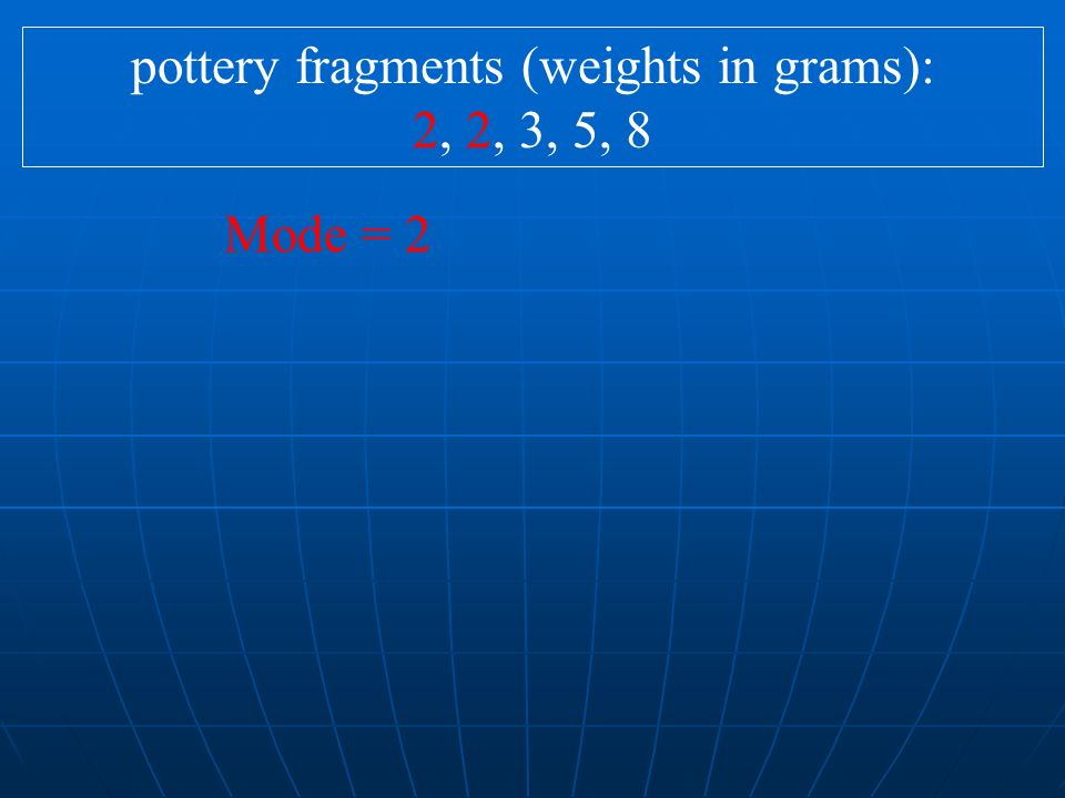 pottery fragments (weights in grams): 2, 2, 3, 5, 8 Mode = 2