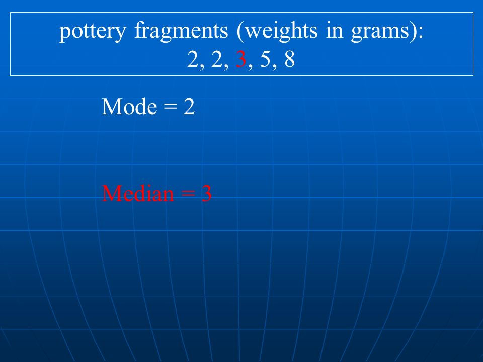 pottery fragments (weights in grams): 2, 2, 3, 5, 8 Mode = 2 Median = 3