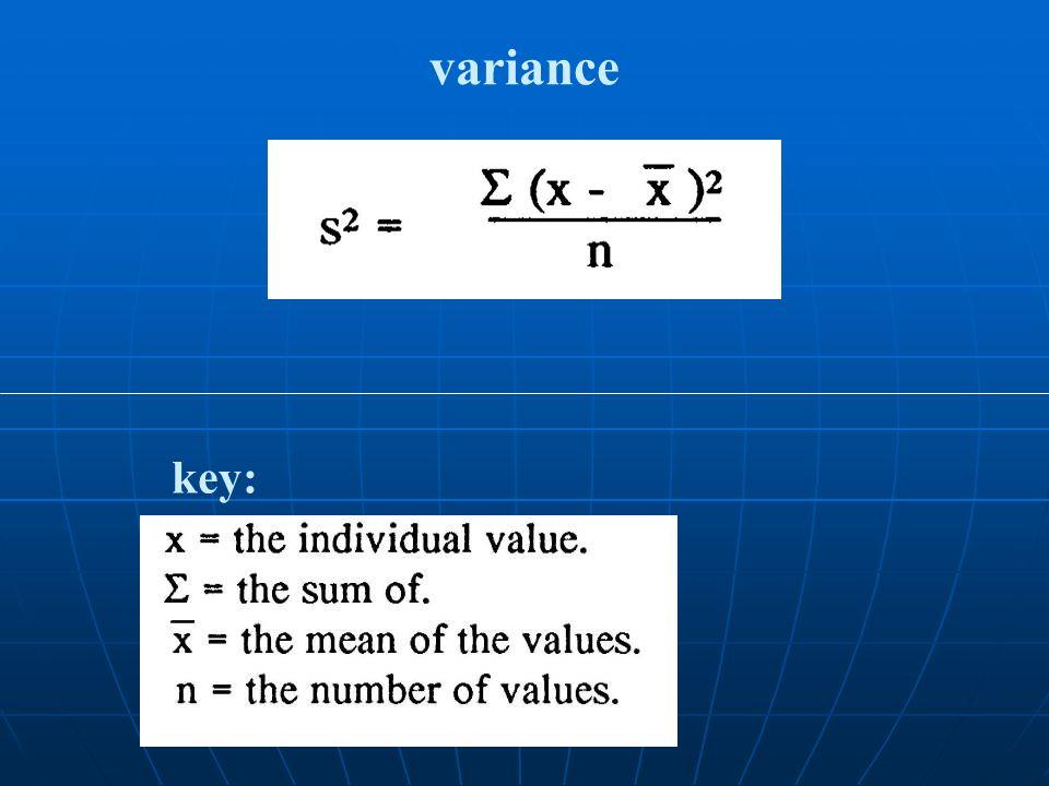 variance key: